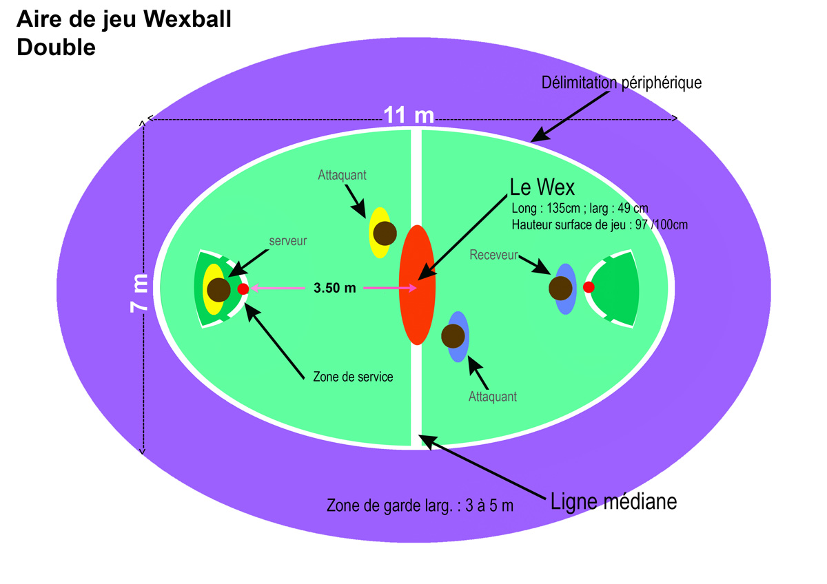 Game rules - Wexball